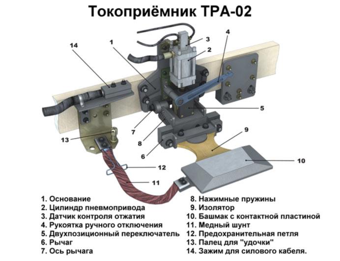 tra02.jpg
